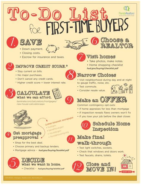 things to buy for first home checklist checklist for first time home buyers