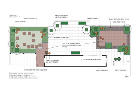 Vectorworks Landscape Design Software Studies Vectorworks