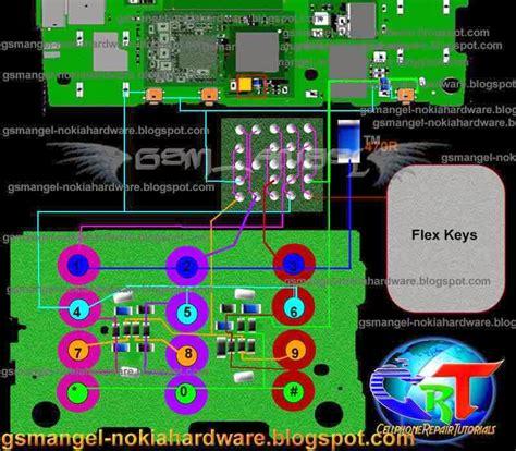 genius flasher nokia  full keypad solution  filter