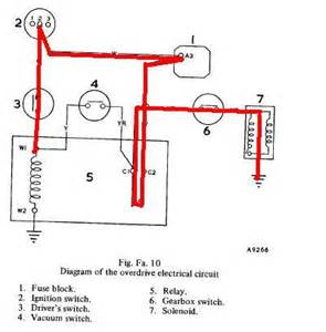 overdrive wiring mgb gt forum mg experience forums