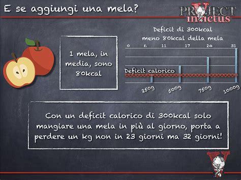 calcolo calorie alimenti giornaliere calcolo calorie 232 veramente utile project invictus