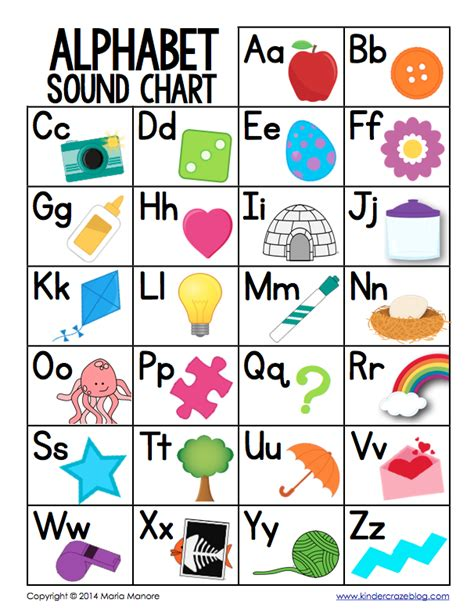 printable alphabet letters and sounds printable phonics letter sound chart