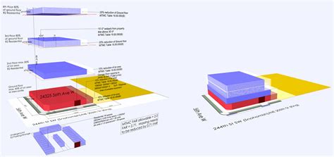 build diagram the process of commercial work build