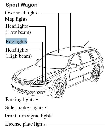how do you turn on lights how do you turn on the fog lights mazda 6 forums