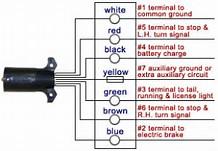 jayco trailer wiring diagram jayco image wiring jayco trailer plug wiring diagram images on jayco trailer wiring diagram