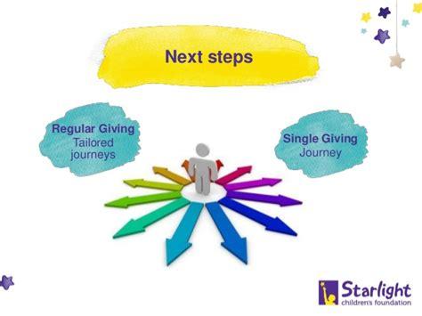 Starlight Children S Foundation Donor Journey Case Study Donor Journey Template