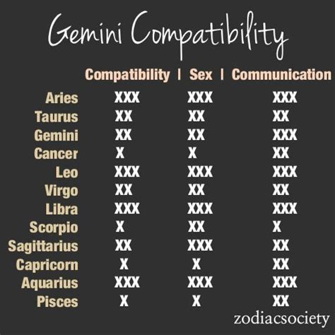 Best compatibility for leo men