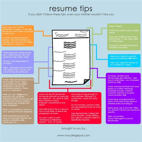 top 5 resume tips jobscoop disagrees on the need for an objective section