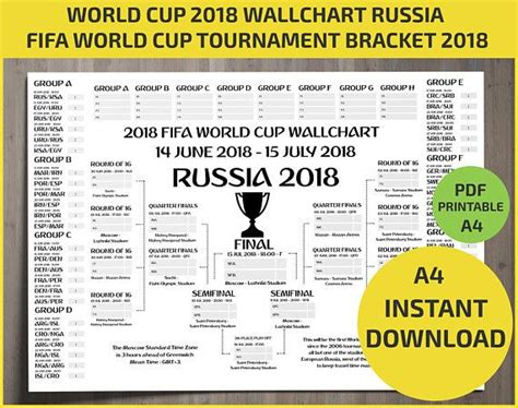 world cup 2018 groups wallchart fifa 2018 world cup russia pdf printable