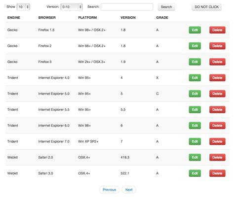 Jquery Data Table by Jquery Datatable Configurando E Utilizando O Plugin Em