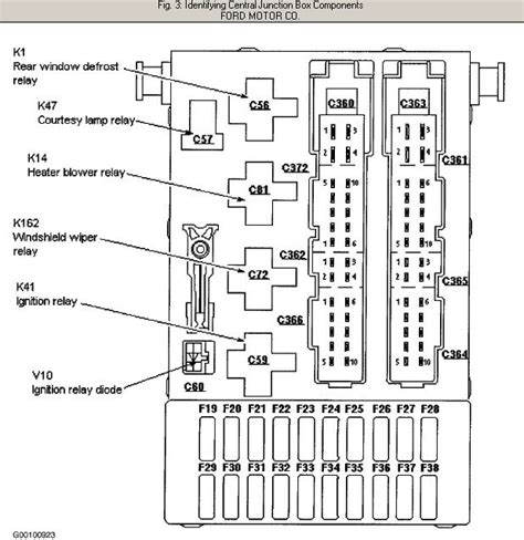 1998 ford contour fuse box diagram wiring diagram and