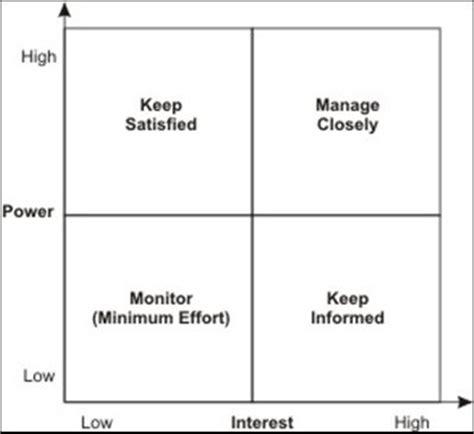 managing people performance mpp 171 raina s reflections