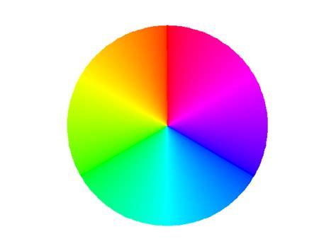 color gamut guide to digital printing inkjet prints vs c prints part 1