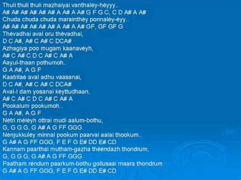 mankatha theme music keyboard notes thulli thulli song keyboard notes youtube