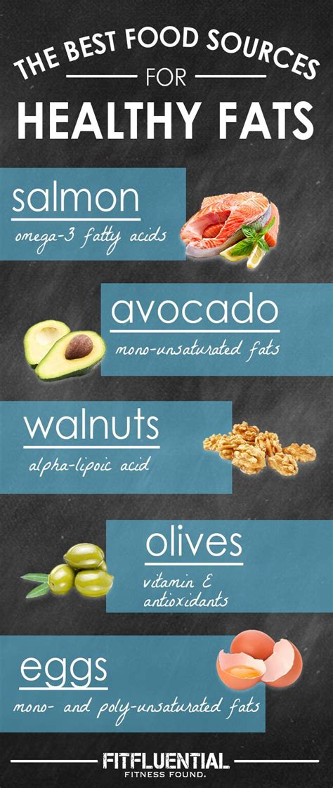 6 healthy fats to add to your diet 1000 ideas about sports dietitian on swimmers