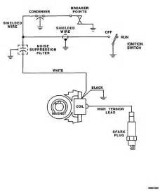 briggs and stratton ignition wiring diagram briggs free engine image for user manual