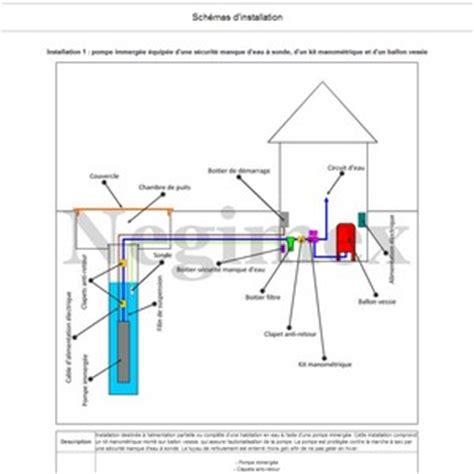negimex documentation technique | negimex