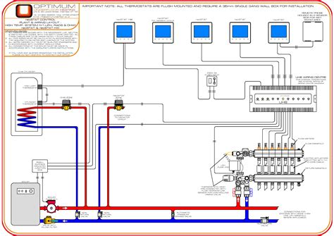 heatmiser wiring diagram auto mobile wiring diagrams