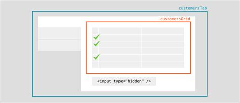magento layout update ajax magento grid serializer for ajax grids inchoo