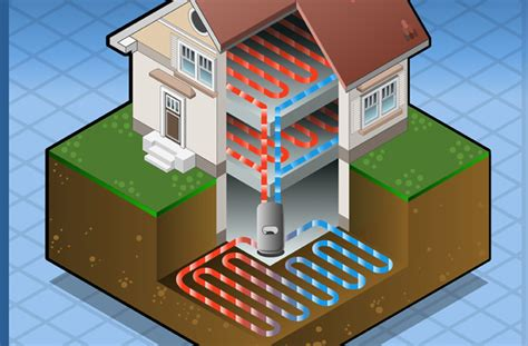 All Comfort Heating And Cooling by Infloor Heating Systems Powered By Geothermal Energy