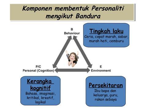 Teori Belajar Bahasa Untuk Guru Bahasa Mahasiswa Bahasa Pranowo teori pembelajaran sosial