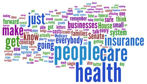 white house health care obligatory word cloud of opening remarks at white house health care summit sunlight