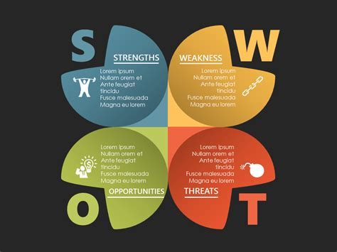 Swot Presentation Template by Swot Diagram Template Ppt Image Collections How To Guide