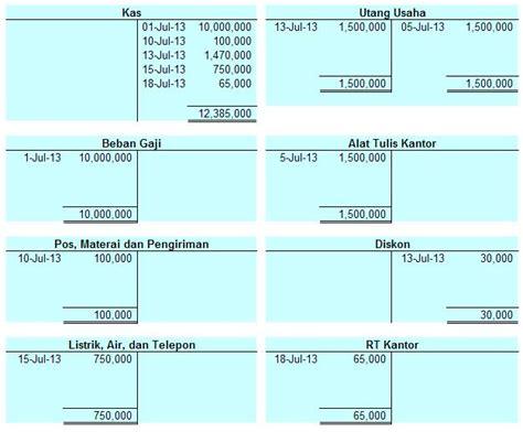 format buku besar akuntansi excel contoh soal jurnal pencatatan beban expenses akuntansi