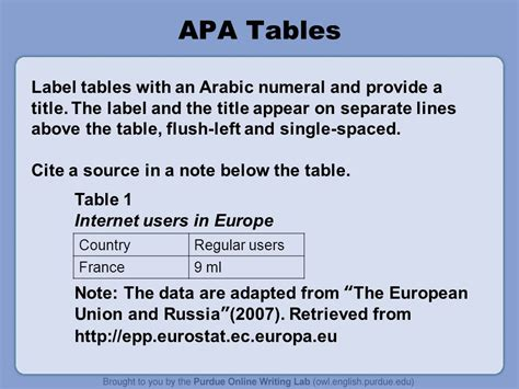 citing tables in apa apa formatting and style guide ppt