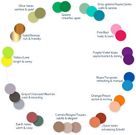 552 best images about paint colors on