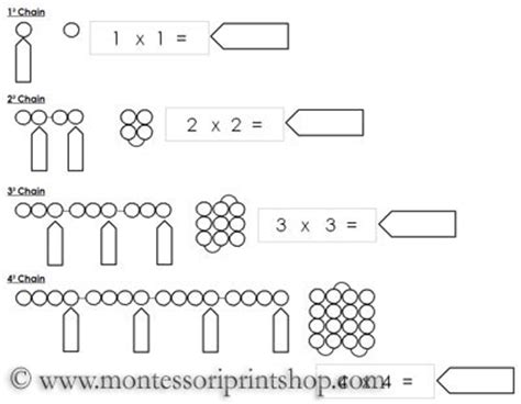 free printable montessori math materials square chain worksheets extension work for the bead