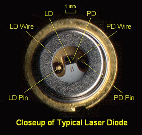 laser diode polarity sam s laser faq diode lasers