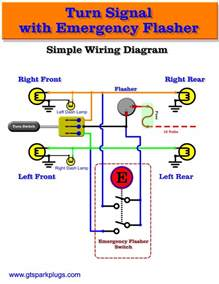 emergency flasher wiring diagram get free image about emergency free engine image for user