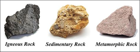 types of rocks rocks and minerals facts