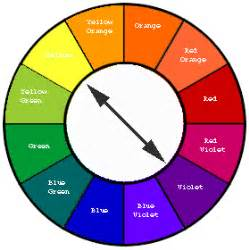 colors next to each other on the color wheel color theory basics for presentation design ethos3 a