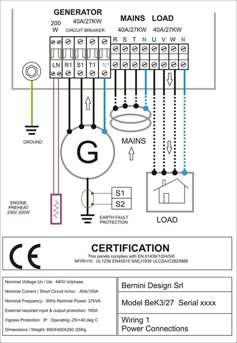 how many place settings what is amf panel genset controller