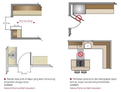 ukuran idea untuk dapur rancang dapur minimalis sendiri pahami standar umumnya