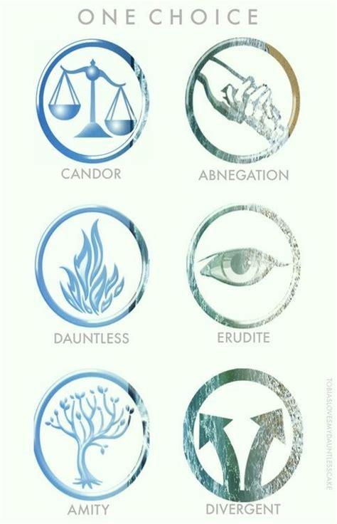 dauntless tattoo quiz factions the divergent series sci fi misc pinterest