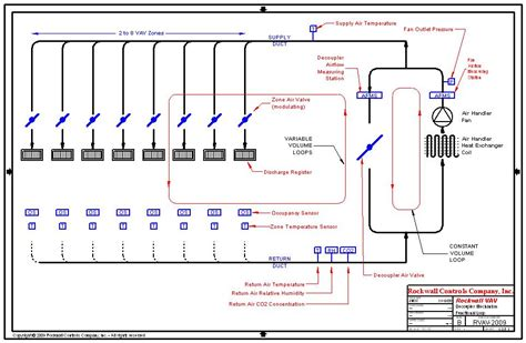 vav wiring diagram fan coil unit wiring diagram free image schematic wiring diagram