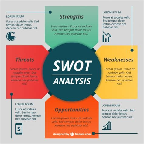 Swot Template Flat Vector Free Download Swot Template Free