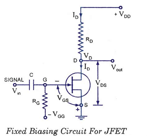 transistor gate bias voltage gt fet biasing today s circuits