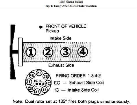1987 nissan 300zx factory radio wiring 1987 nissan truck