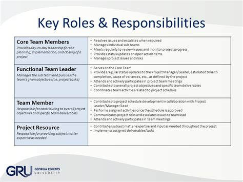 Gallery Defining Team Roles And Responsibilities Team Roles And Responsibilities Ppt