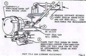 motorcraft 2100 carburetor mikes carburetor parts