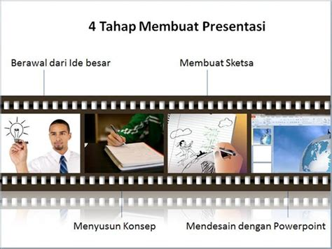 tahap membuat presentasi video tips dan trik powerpoint tutorial membuat film strip