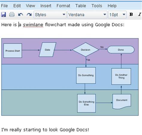 doc flowchart swim process flow chart diagram presentation template for