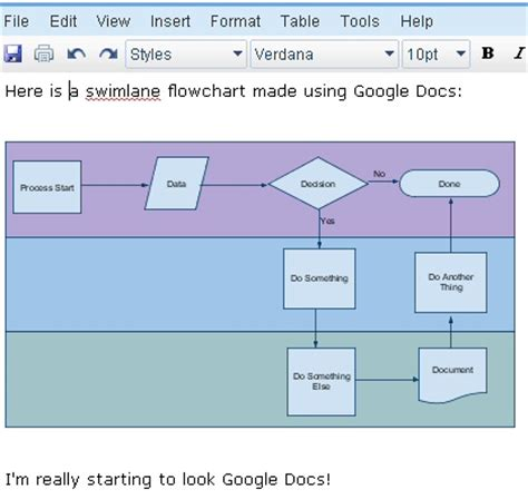how to make a flowchart in docs swimlane flowcharts with docs