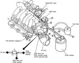 saturn sl1 1997 fuel filter get free image about wiring diagram