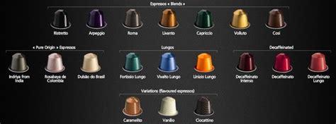 best nespresso flavors nespresso flavors deptis gt inspirierendes design f 252 r