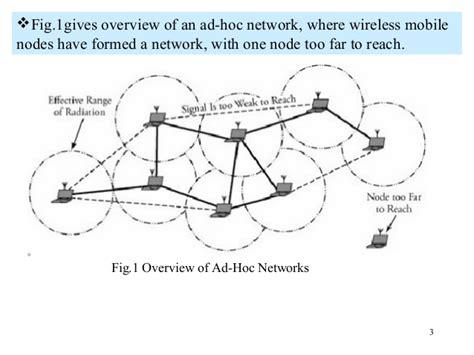 mobile ad hoc networking mobile ad hoc network